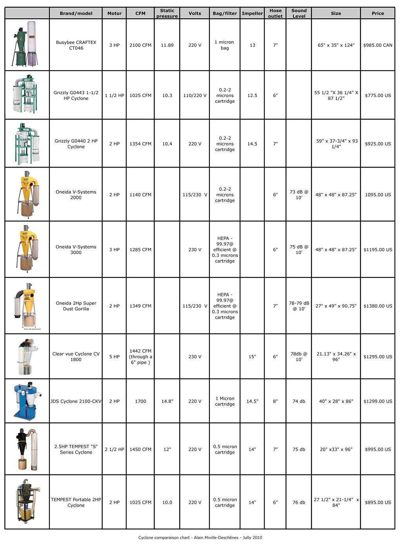dust collector design calculation pdf
